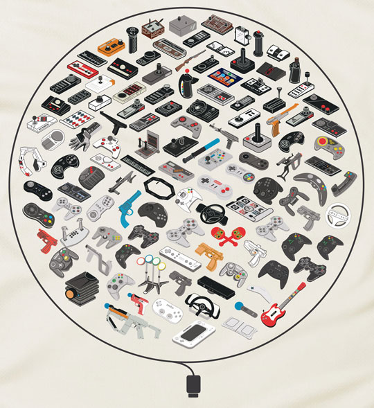 60 years of video game controllers by pop chart lab blurppy - Posters gigantes para pared ...
