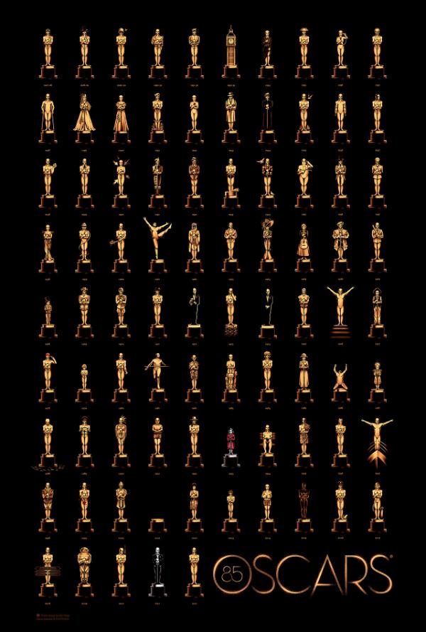 -Oscar-85-poster-olly-moss