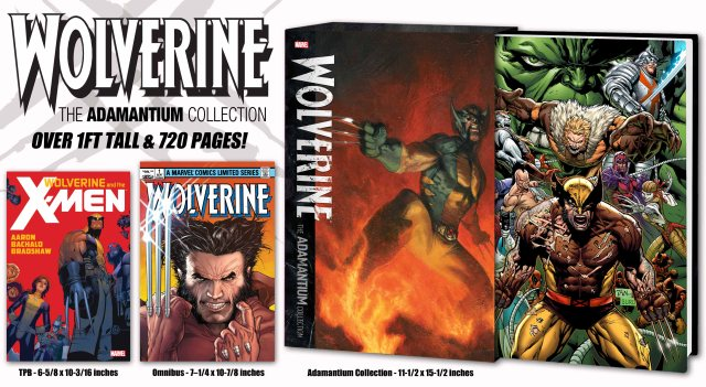 WolverineAdamantiumCollection_Scale