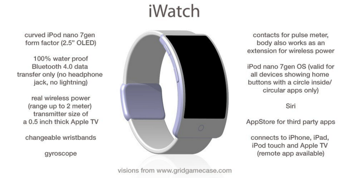 Apple May Launch Their Much Anticipated Television This Year With ...