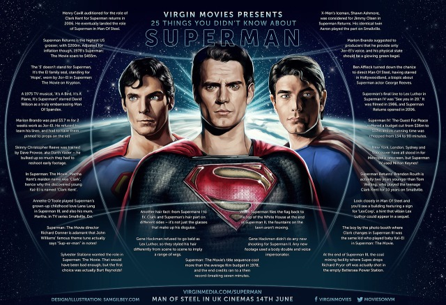 Superman-Sam-Gilbey