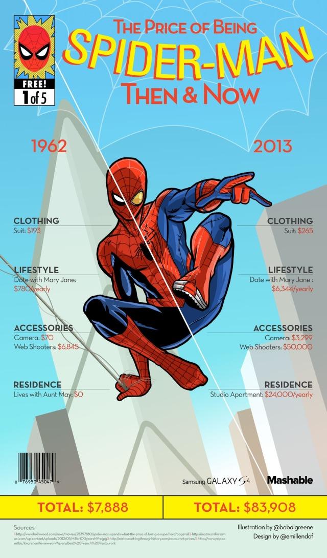 -spiderman
