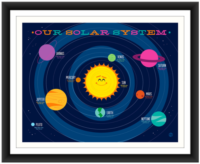 Dave Perillo - Our Solar System