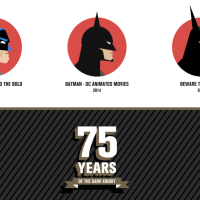Poster Posse Member Salvador Anguiano Celebrates Batman's 75th Anniversary With A Fantastic Print Drop At Hero Complex Gallery