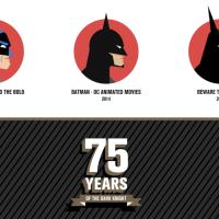 Poster Posse Member Salvador Anguiano Celebrates Batman's 75th Anniversary With A Fantastic Print Drop At Hero Complex Gallery