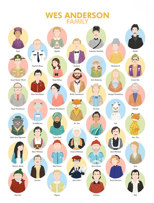 Wes-Anderson-Family-Marie-Suarez-Inclan-poster-Spoke-Art